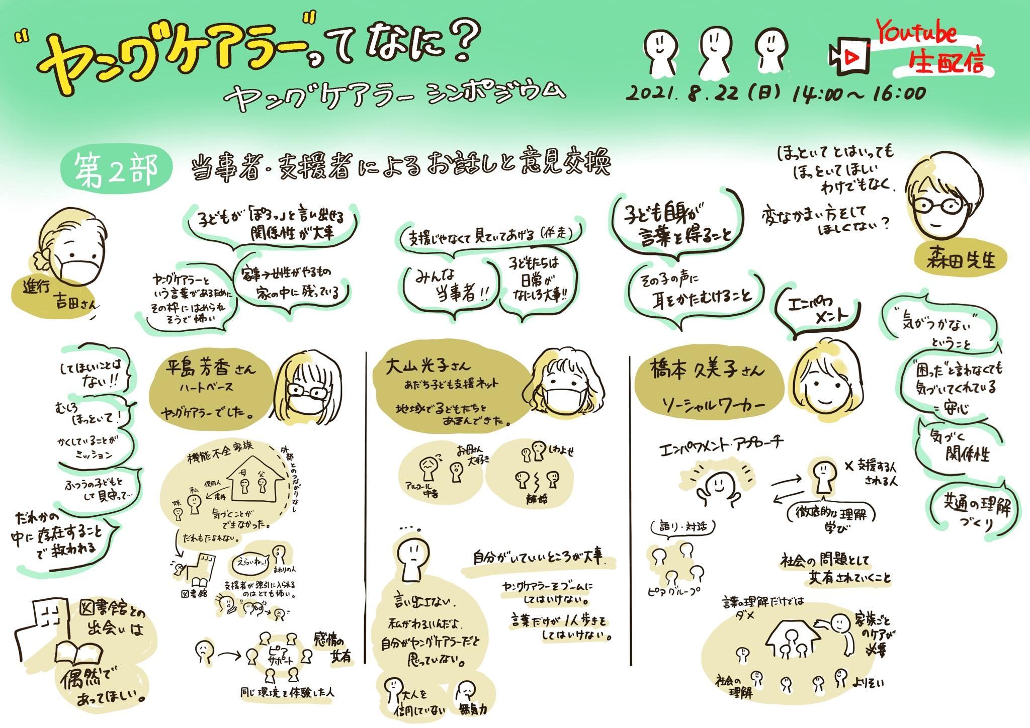 https://www.adachi-takenotsukacenter.net/gukareko0823.jpg